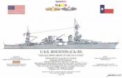 Houston (CA-30)
