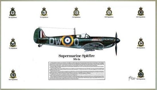 Supermarine Spitfire Mk-Ia