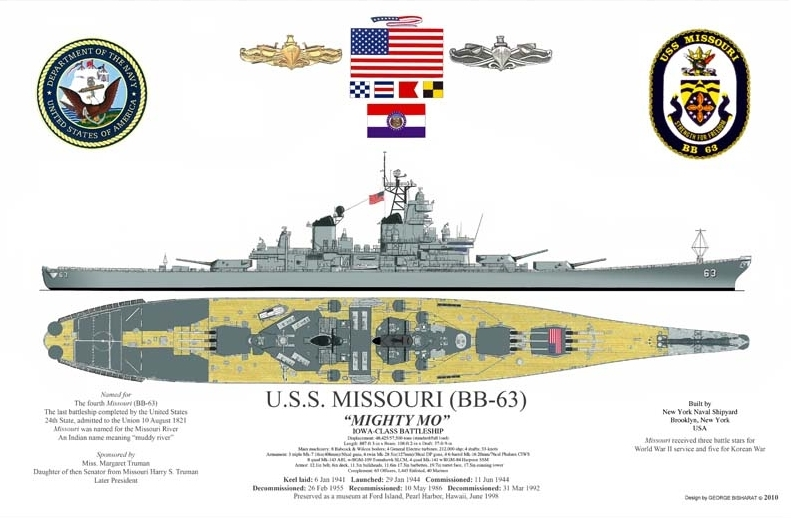 Missouri | Classic Aviation & War Art, LLC